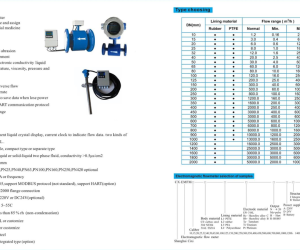 Electromagnetic Flow Meter Electromagnetic Flow Meter 5 rsz_2spesifikasi_electromagnetic_flow_meter